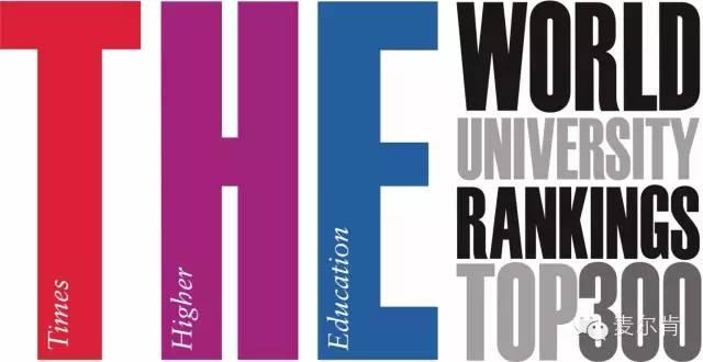 大学最新排名