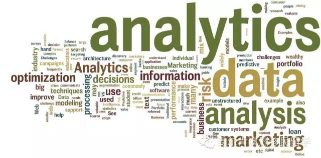 迪肯大学新课程推出(数据分析硕士)