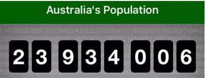 每两分多钟就有1人移民这个国家